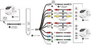 vga cars and motorcycles wiring schematic diagram