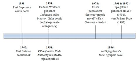 abraham lincoln career timeline willa v17 breaking into the boy s club