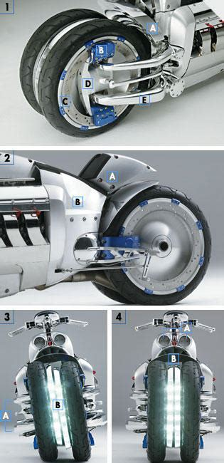 car world dodge tomahawk  superbike