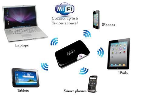 Router Wifi Untuk Media pertimbangan cerdas memilih wifi router yang paling cocok