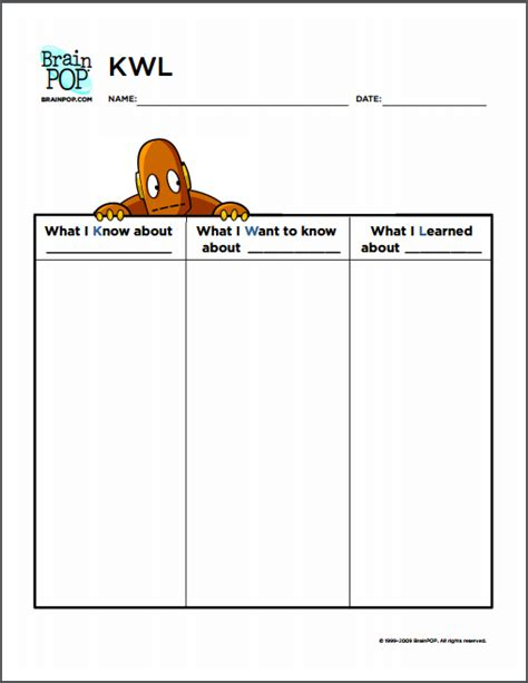 moby kwl chart brainpop educators