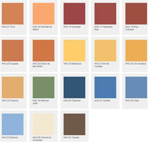 paint colors pittsburgh pin by ppg voice of color on hacienda style color