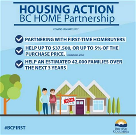 Government Programs 1st Time Homebuyers Free by Bc Home Partnership Program For Time Homebuyers