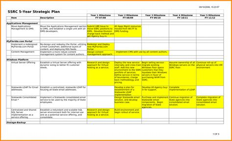 5 year business plan template template design