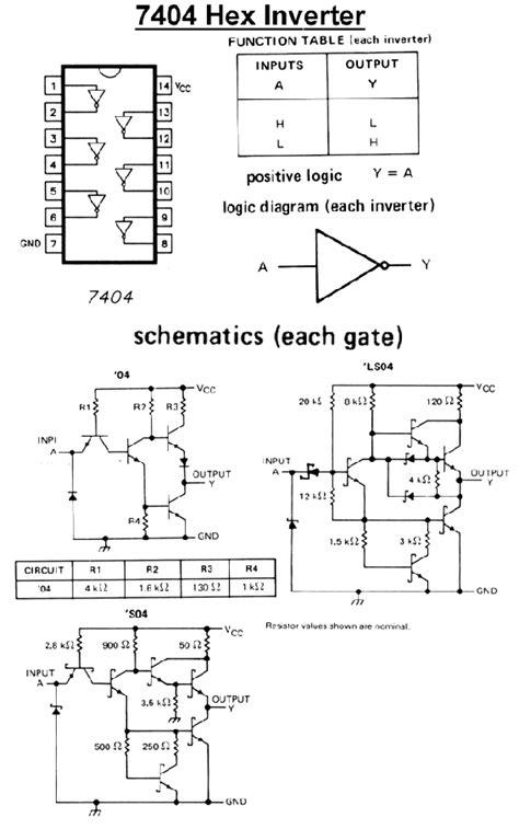 motorola integrated circuits data sheets datasheet integrated circuit 7404 28 images 7404 technical data ic 7404 pin diagram ic get