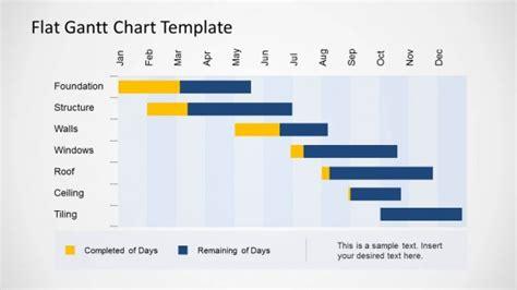 Gantt Chart Ppt Templates Gantt Chart Powerpoint Template