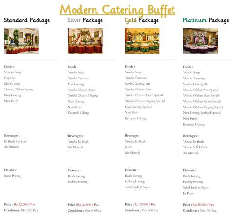 daftar paket catering surabaya