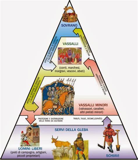 rapporti illuminanti la storia in un click storia medievale bis