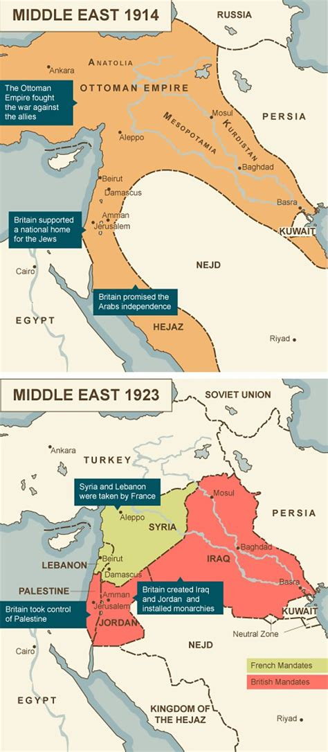 middle east map 1914 iwonder does the peace that ended ww1 haunt us today