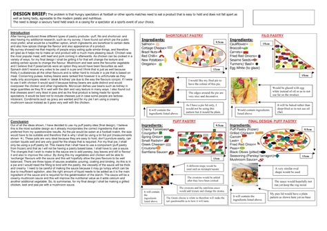 design brief a level academic proofreading wjec gcse coursework