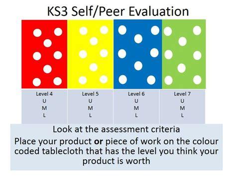 design brief year 7 peer self evaluation tablecloth plenary ks3 4 food