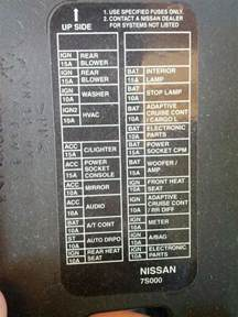 nissan armada fuse box get free image about wiring diagram