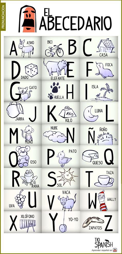 leer libro e el alfabeto alphabet brighter child flash cards en linea gratis las letras del abecedario en espa 241 ol el alfabeto tio spanish v 237 deos para aprender espa 241 ol