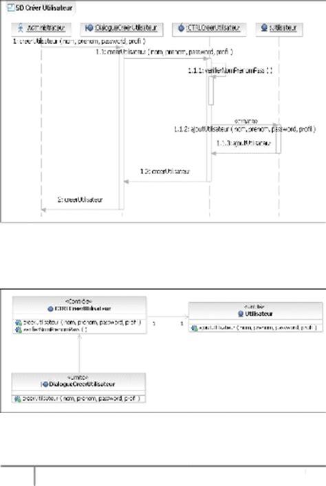 diagramme de classe de conception pour chaque cas d utilisation memoire d 233 veloppement et mise en place d un