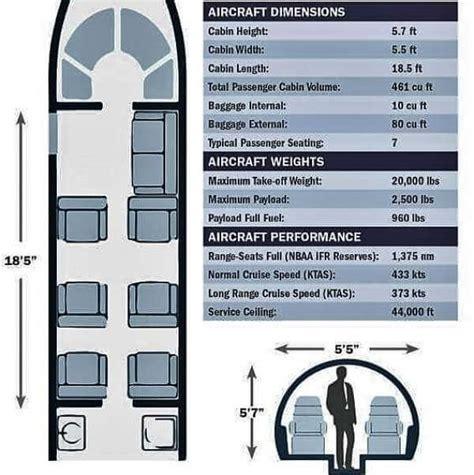 excel stateroom layout 1 citation excel super light jet charter charter