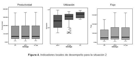 comparacion cadenas en php impacto de estrategias de colaboraci 211 n entre dos actores