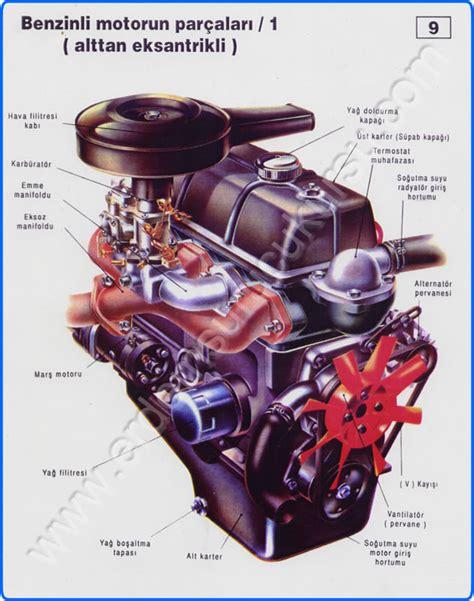 motor tanimi