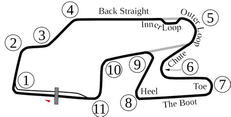 sprint layout wikipedia watkins glen international wikipedia