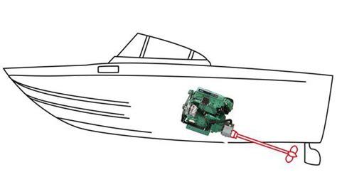 entretien safran bateau propulsion en ligne d arbre la transmission 224 l h 233 lice