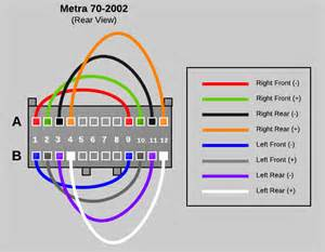 color code wire diagram 2006 tahoe radio autos post
