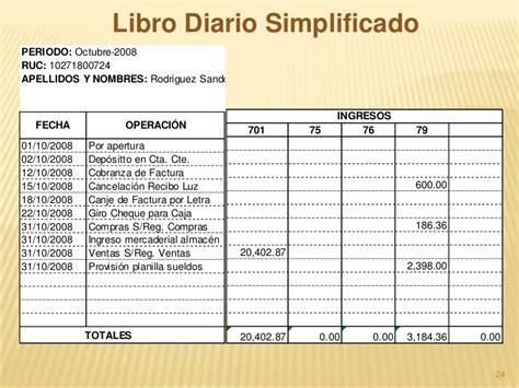 libro ell sistema periodico the el libro diario