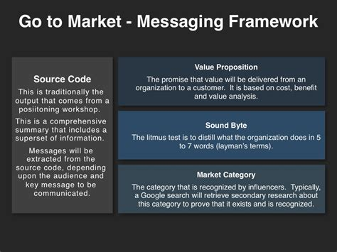 go to market template go to market strategy planning slides at four