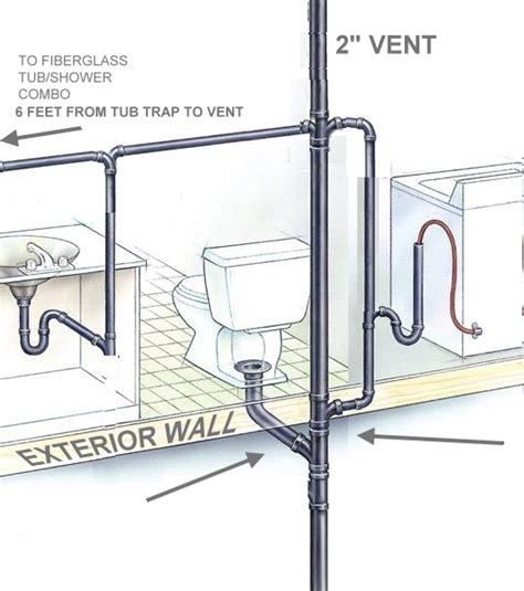 bathroom waste plumbing diagram toilet plumbing diagram vent periodic diagrams science