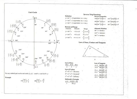 Trig Reference Table trigonometry reference 4 trigonometry reference sheet