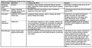 Matrix Essay by 100 Original Papers Literature Review Matrix