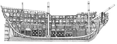 Mayflower Floor Plan by Caravel Cross Section Www Pixshark Com Images