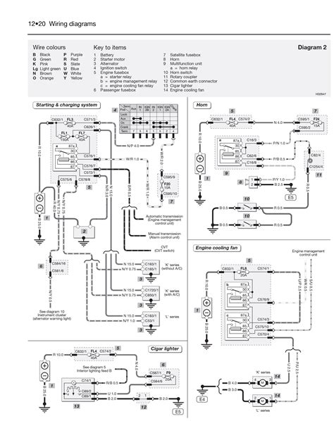 rover 25 wiring diagram wiring diagram with description