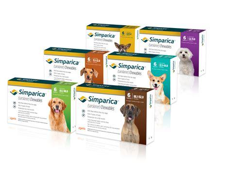 simparica for dogs vetimed