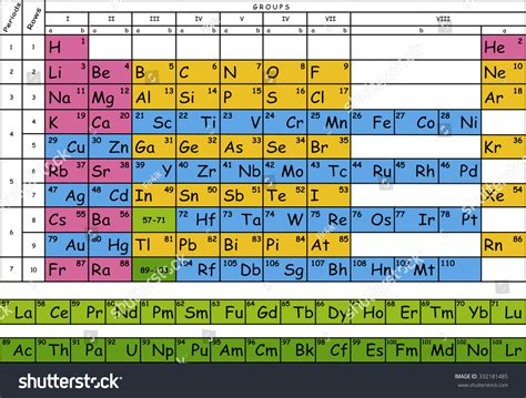 Mandaliof Table by Periodic Mendeleev Table Vector Illustration 332181485