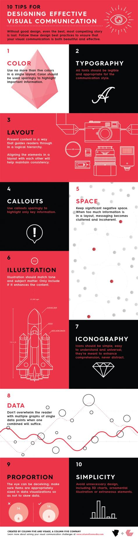 visual communication study design 2015 10 tips for designing effective visual communication