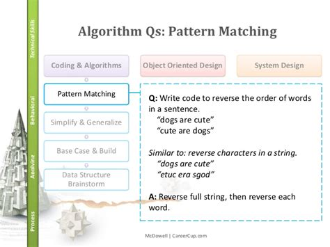 types of pattern matching algorithm gayle mcdowell cracking the coding interview