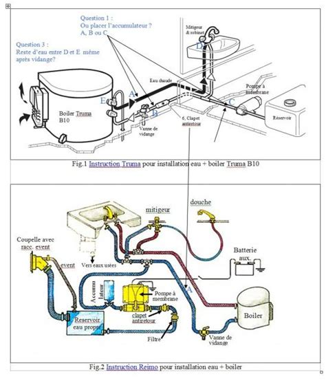 Vanne De Vidange Chauffe Eau Electrique 4424 by Montage Chauffe Eau Gaz Page 2