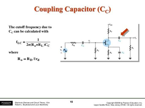 coupling capacitor cc 28 images current status of the silicon sensor development in korea