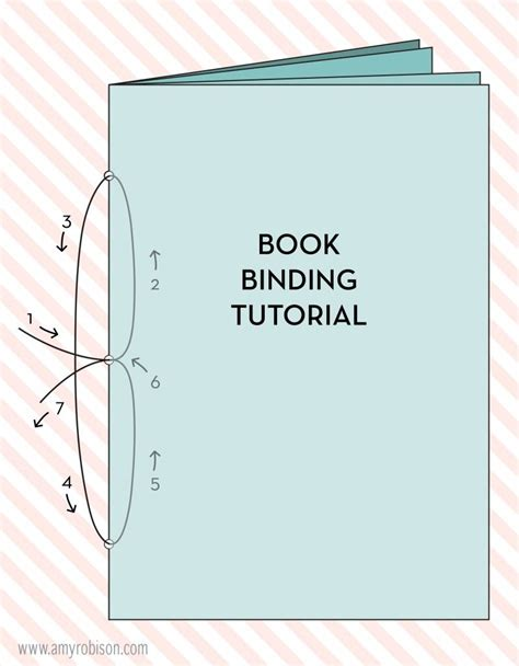 Handmade Book Tutorial - a simple book binding tutorial with both an illustration