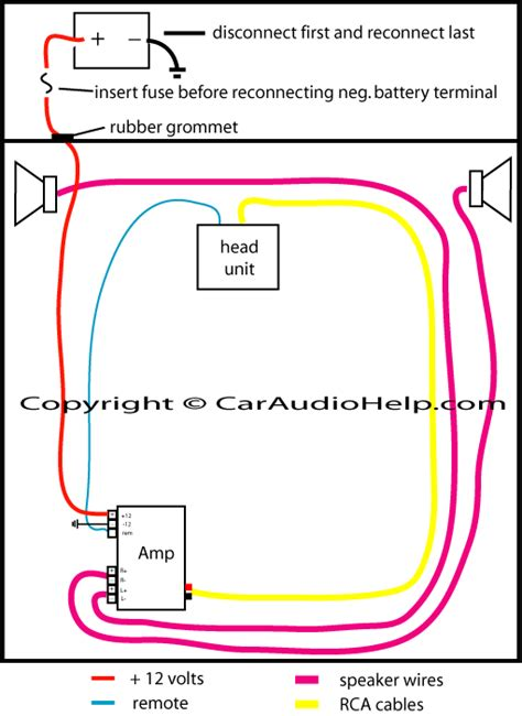 how to hook up a capacitor for subs need help hooking up a subwoofer and page 2 other topics forum discuss pop culture