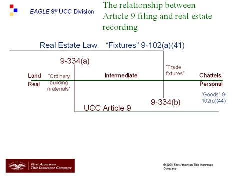 design law definition home interior design 2015 fixtures legal definition