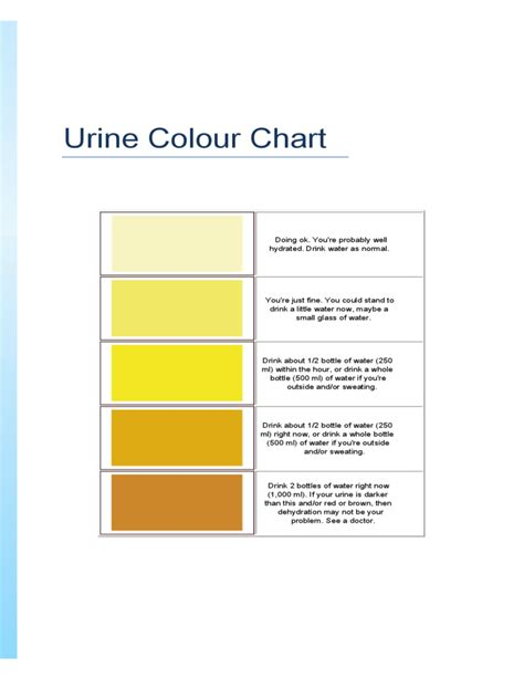 what color is healthy urine chart images search