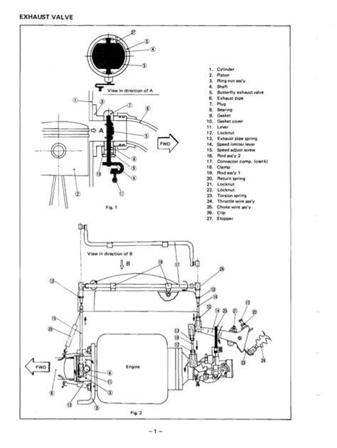 Yamaha 48 Volt Club Car Wiring Diagram - Wiring Diagram