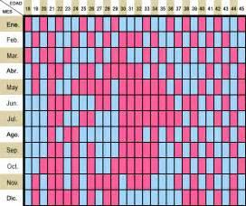Calendario Chino Bebe Calendario Chino Embarazo Para Predecir Sexo Beb 233