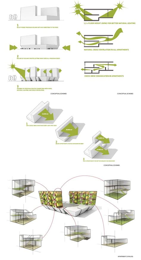 project architecture diagram eco green diagrams arch student