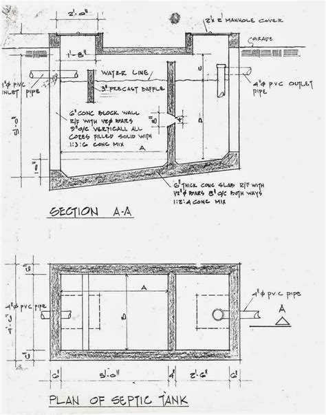 septic tank design drawing 80 with septic tank design