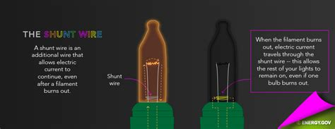 how do lights work how do lights work hendersonville