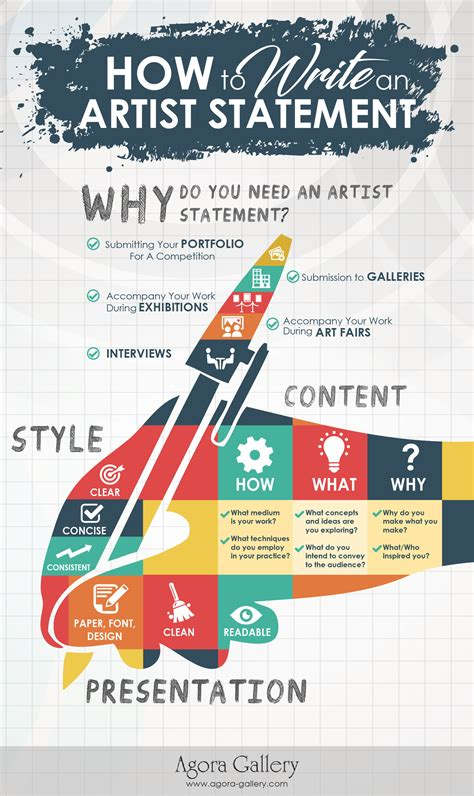 how to write an artist statement tips from the experts agora advice