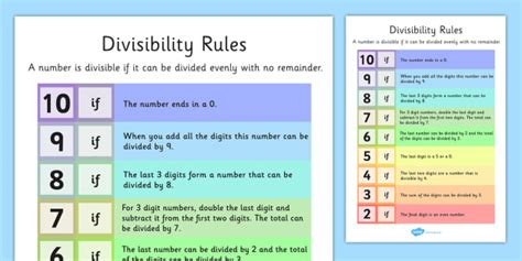divisibility rules display poster teacher