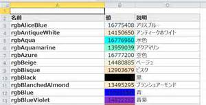 vba 新しい色の指定方法 xlrgbcolor定数 t hom s diary