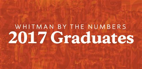 Whitman Mba Time by Whitman By The Numbers Whitman Voices